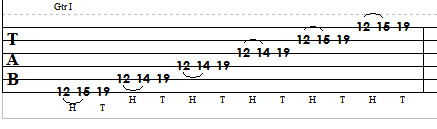 Pentatonic Tapping Pattern