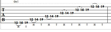 Pentatonic Tapping Pattern