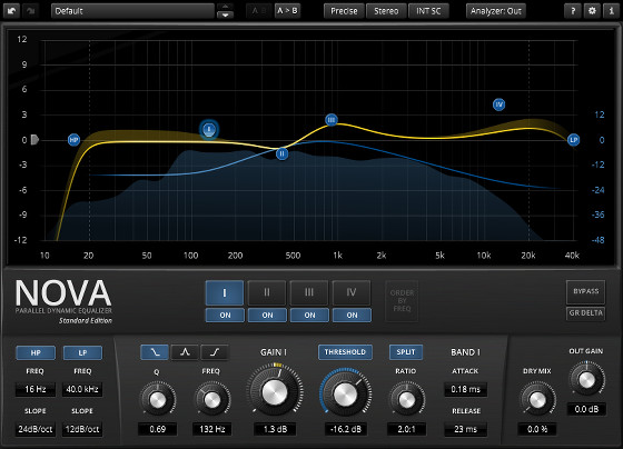 TDR Nova – Best Free Dynamic EQ Plugin | Masters of Music